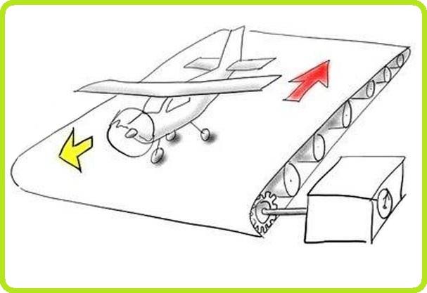 самолет транспортер задача